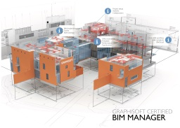 GRAPHISOFT Certified BIM Manager Training